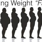 TOP 10 façons de perdre du poids rapidement