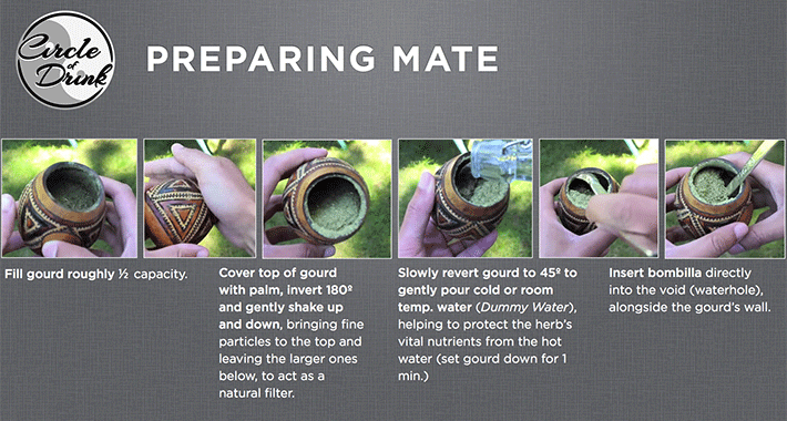 Comment préparer un bon thé maté ?